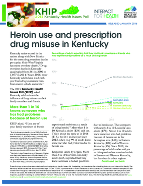 Heroin Use and Prescription Drug Misuse in Kentucky